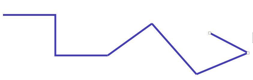 ligne brisée ou polygonale