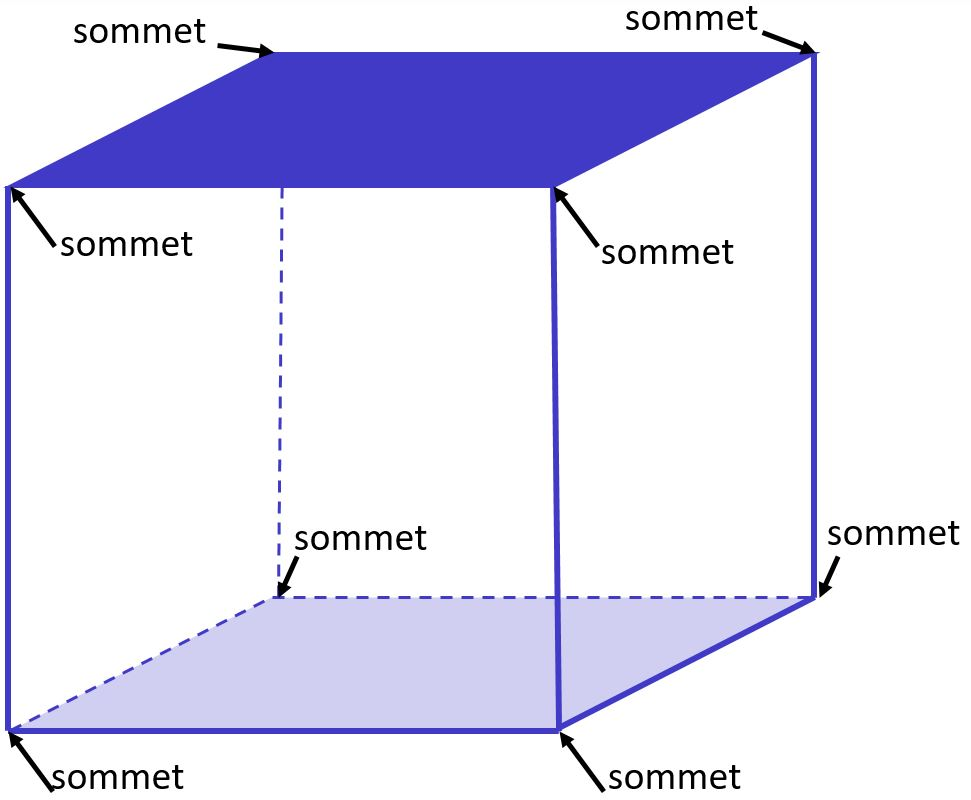 cube sommets