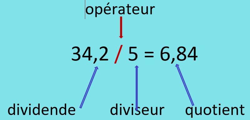 division décimale