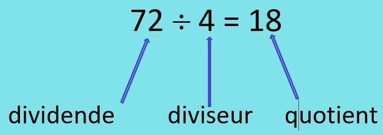 CFG math diviseur