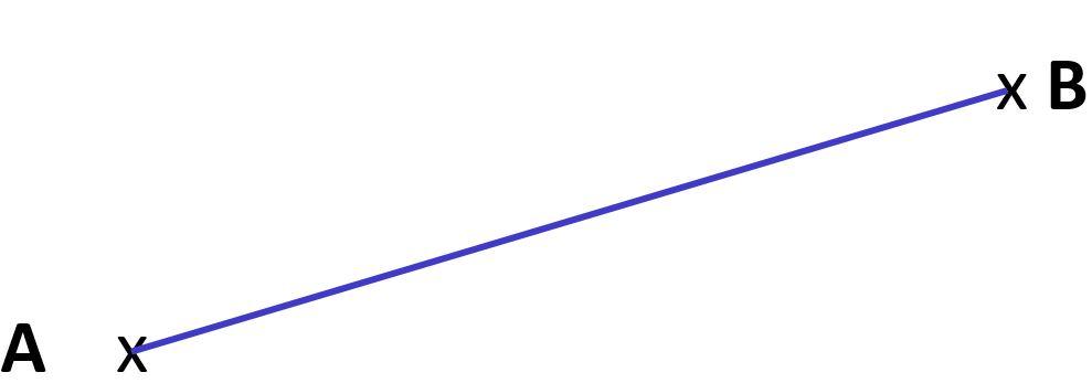 segment [AB]
